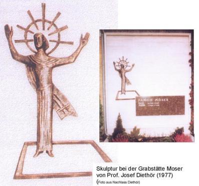 J. Diethör.Grab Moser.2