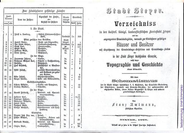 1866 - Franz Amtmann.Häuserverzeichnis