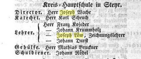 Schematismus Oesterreich ob der Enns Loew